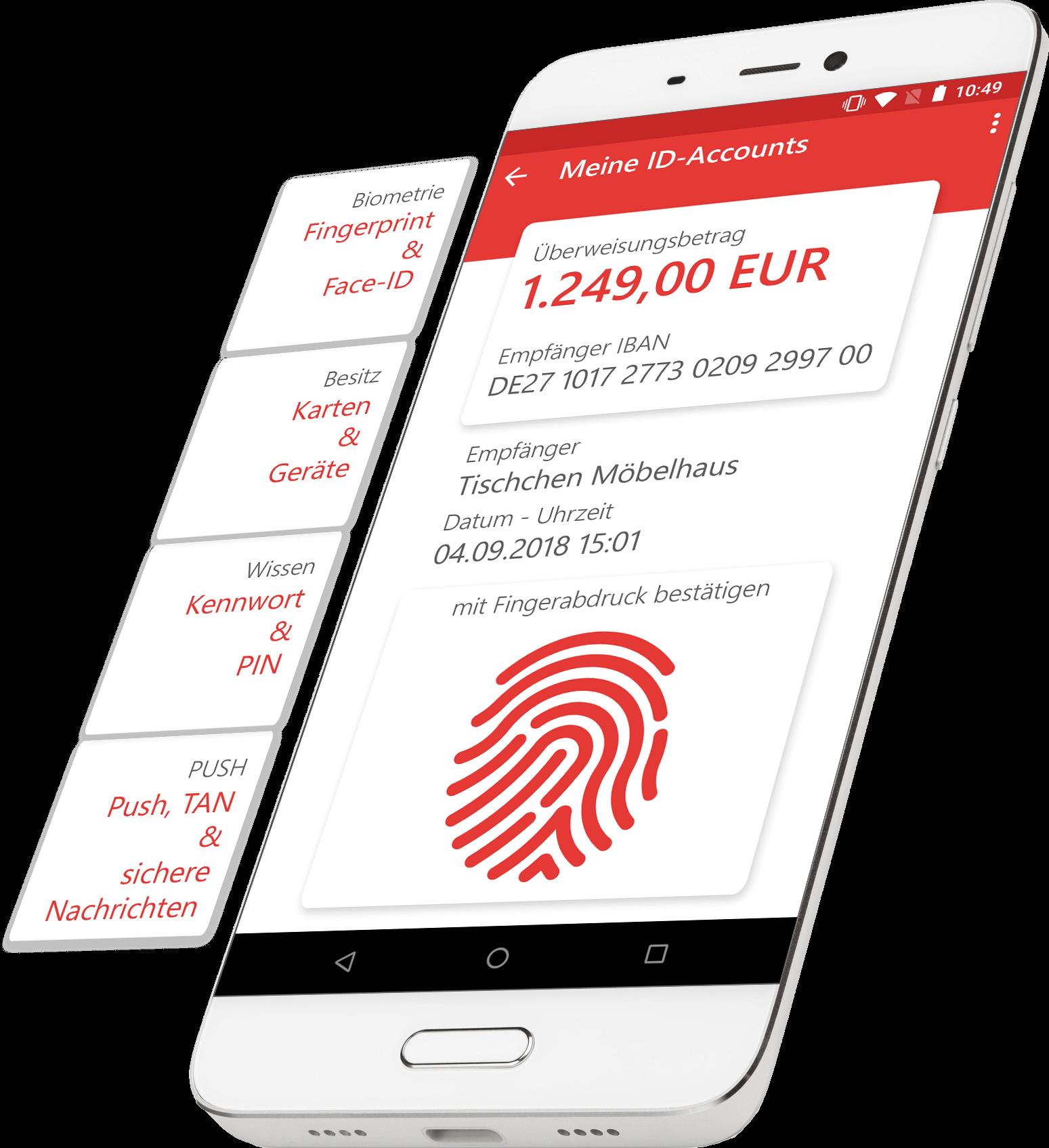 CORONIC-Sichere Authentifizierung Banking - auch auf unsicheren Systemen